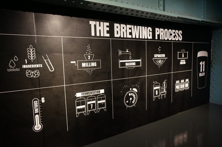 guinness storehouse - the brewing process